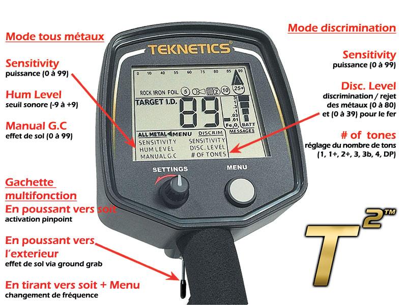 explication de l'écran du detecteur T2 de technetics