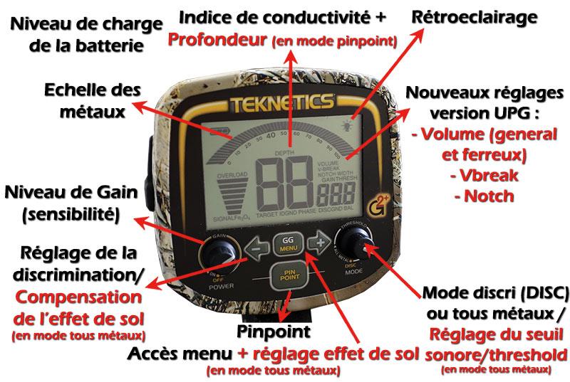 ecran detecteur de métaux teknetics g2 upg