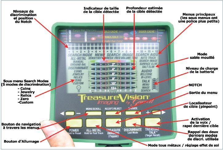 détail de l'écran du garrett GTI 2500