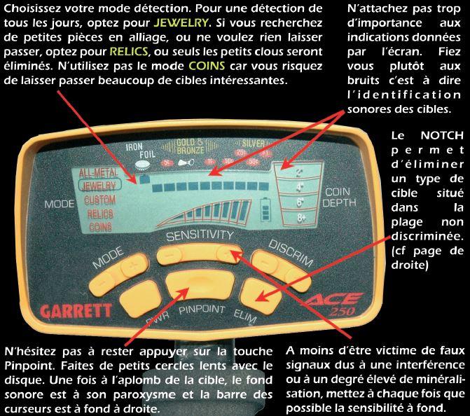 descriptif de l'écran de l'ace 250